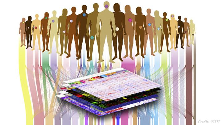 NIH los genomas del cáncer